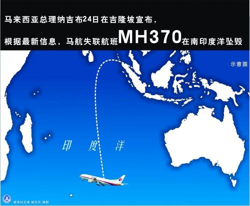 马航失联航班m h370在南印度洋坠毁示意图