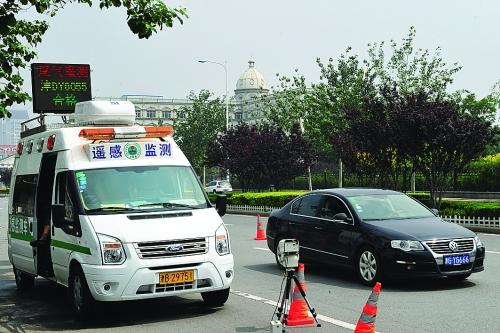 净化空气,天津市近日引进机动车尾气遥感监测车,对车辆排放的一氧化碳