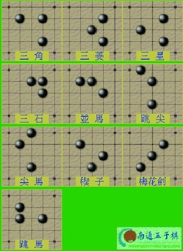 五子棋开局诀窍; 图片